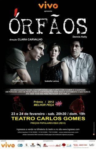 orfaos-p